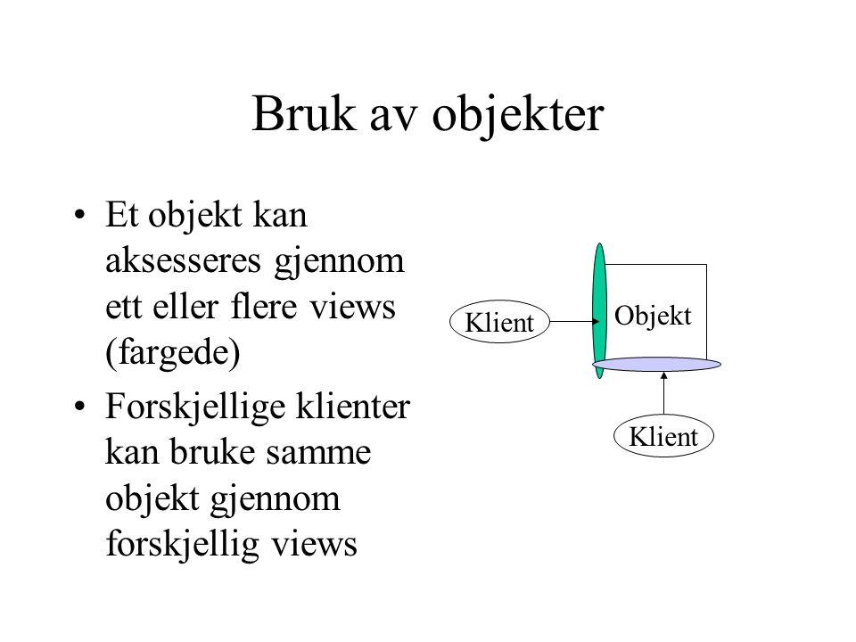 Bruk av objekter Et objekt kan aksesseres gjennom ett eller flere views (fargede)