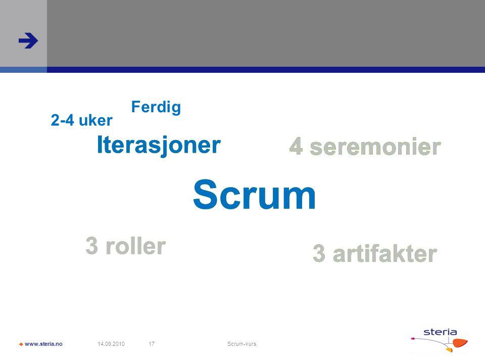 Scrum Scrum Scrum Scrum Iterasjoner Iterasjoner Iterasjoner