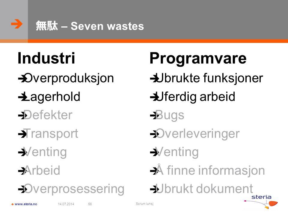 Industri Programvare Overproduksjon Lagerhold Defekter Transport