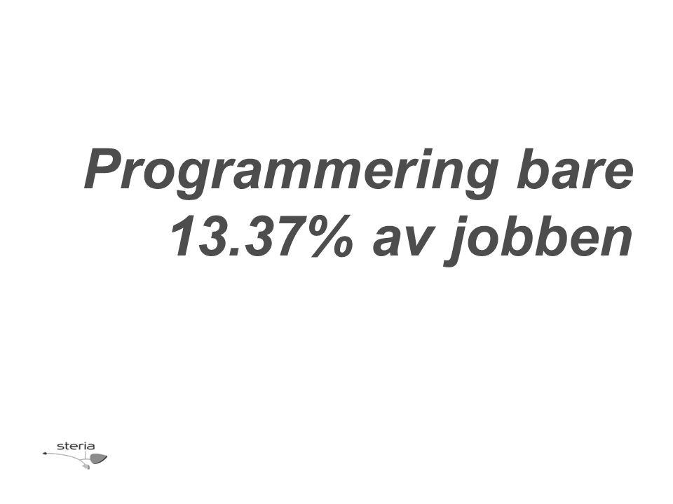 Programmering bare 13.37% av jobben