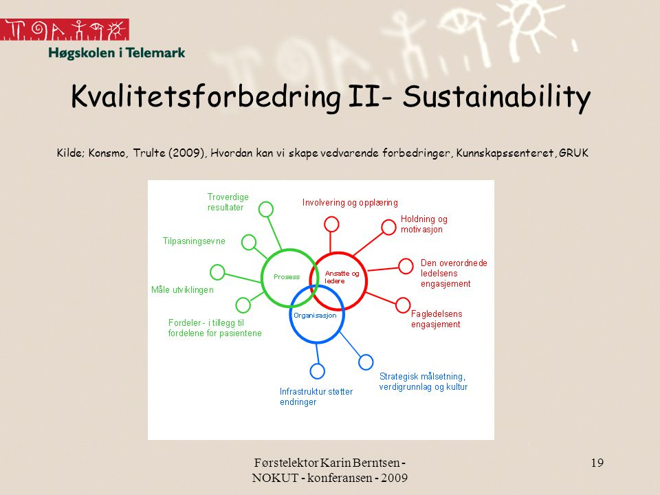 Kvalitetsforbedring II- Sustainability