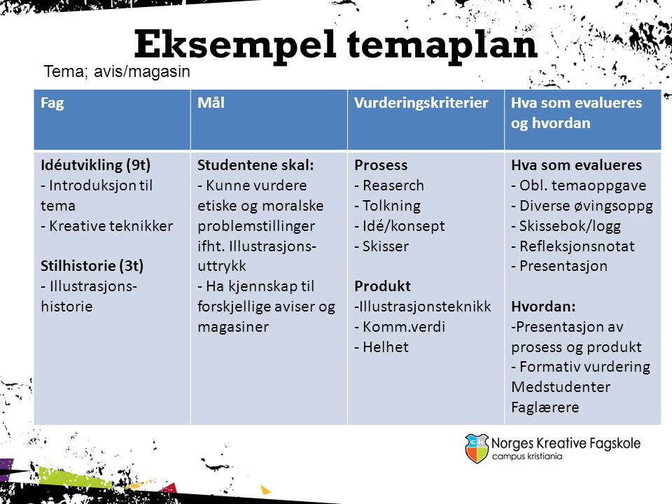Eksempel temaplan Tema; avis/magasin Fag Mål Vurderingskriterier