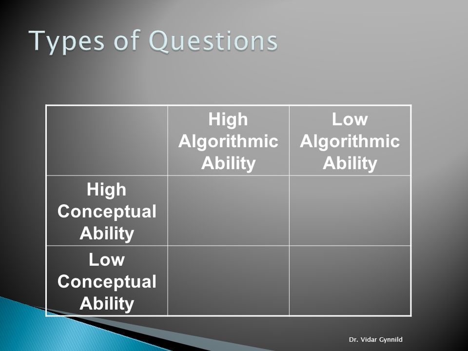 Types of Questions High Algorithmic Ability Low Algorithmic Ability