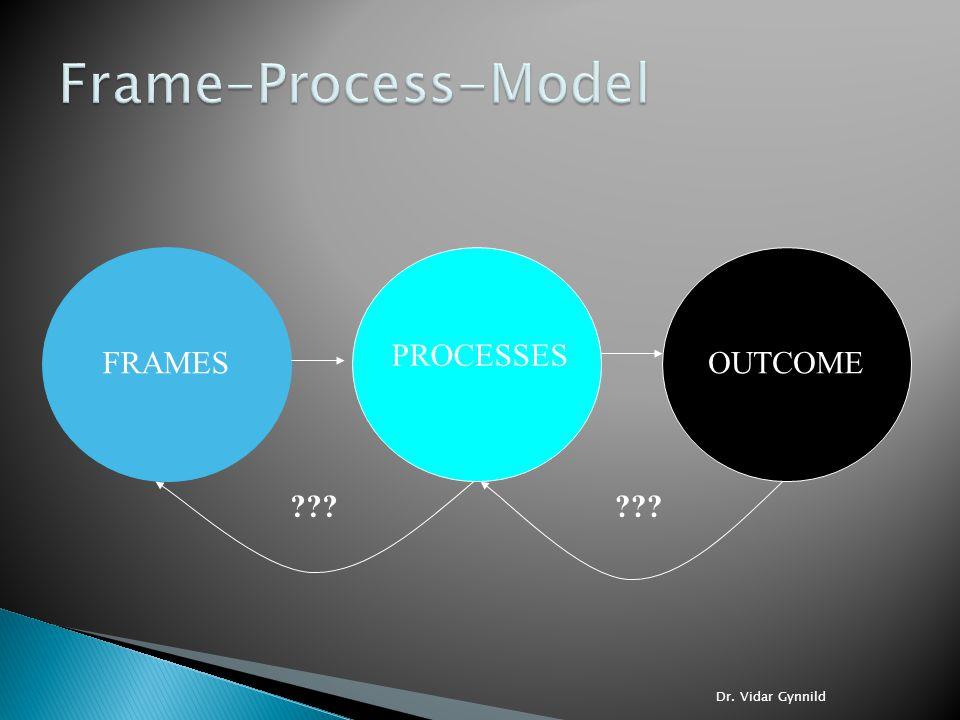 Frame-Process-Model PROCESSES FRAMES OUTCOME Dr. Vidar Gynnild
