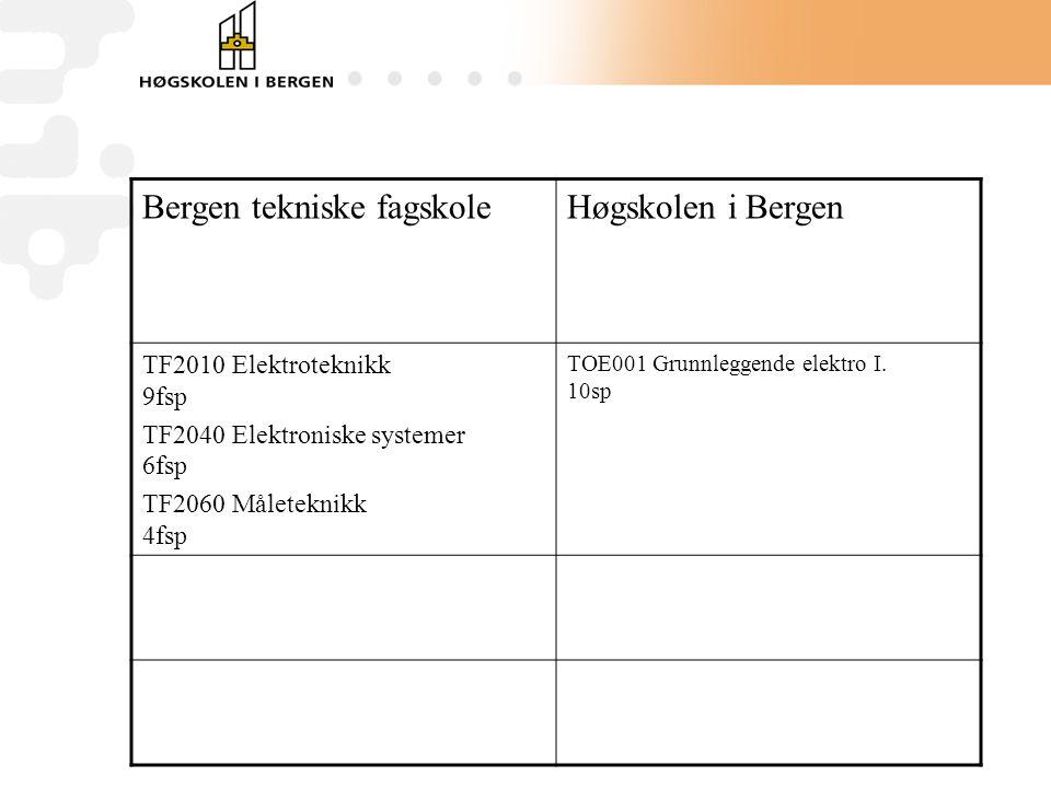 Bergen tekniske fagskole Høgskolen i Bergen