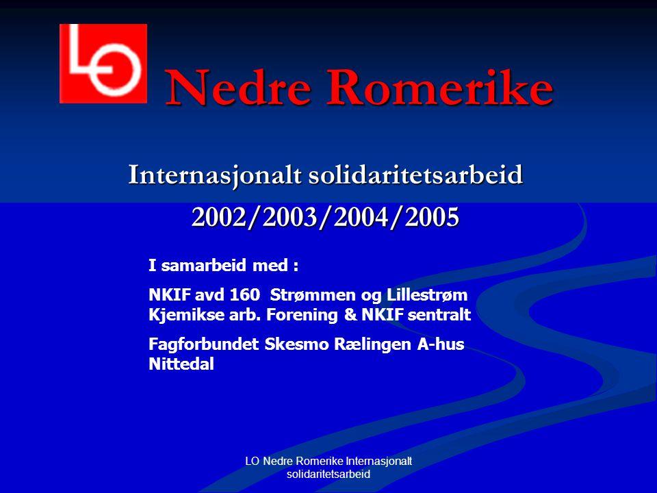 Internasjonalt solidaritetsarbeid 2002/2003/2004/2005