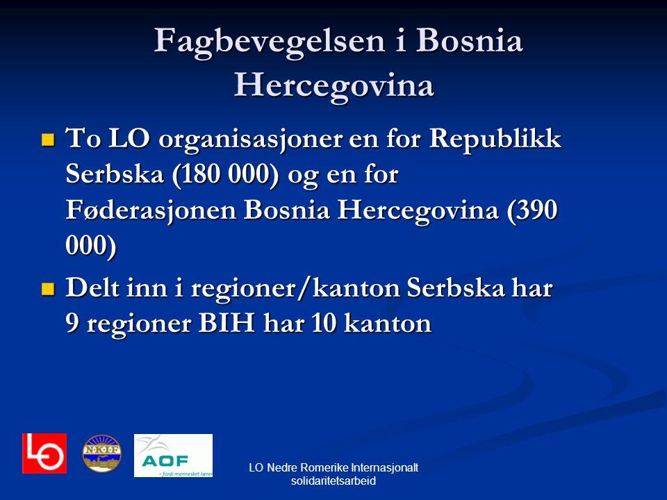 Fagbevegelsen i Bosnia Hercegovina