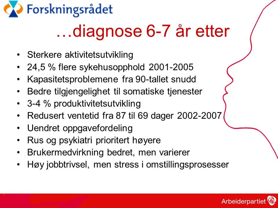 …diagnose 6-7 år etter Sterkere aktivitetsutvikling