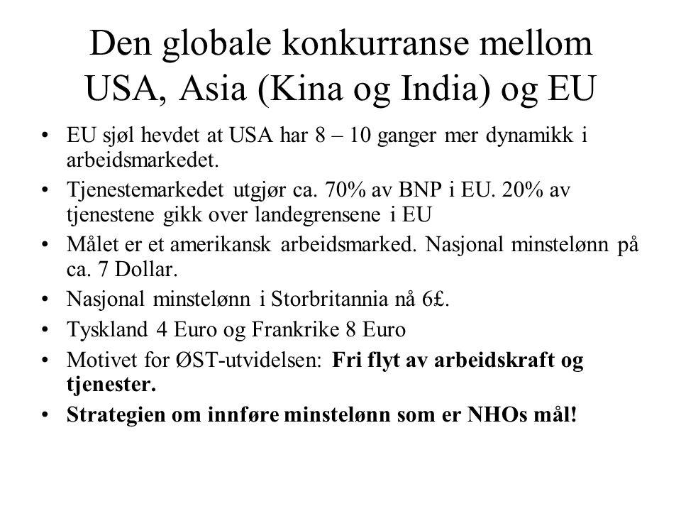 Den globale konkurranse mellom USA, Asia (Kina og India) og EU