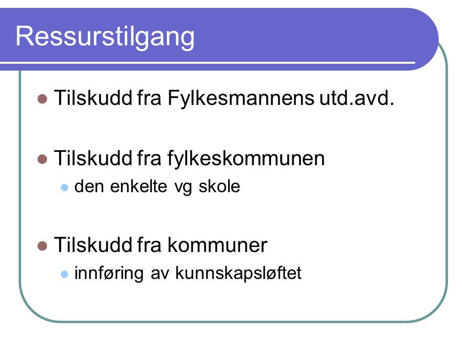 Ressurstilgang Tilskudd fra Fylkesmannens utd.avd.