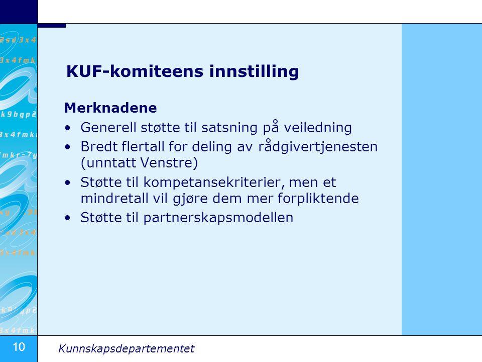KUF-komiteens innstilling