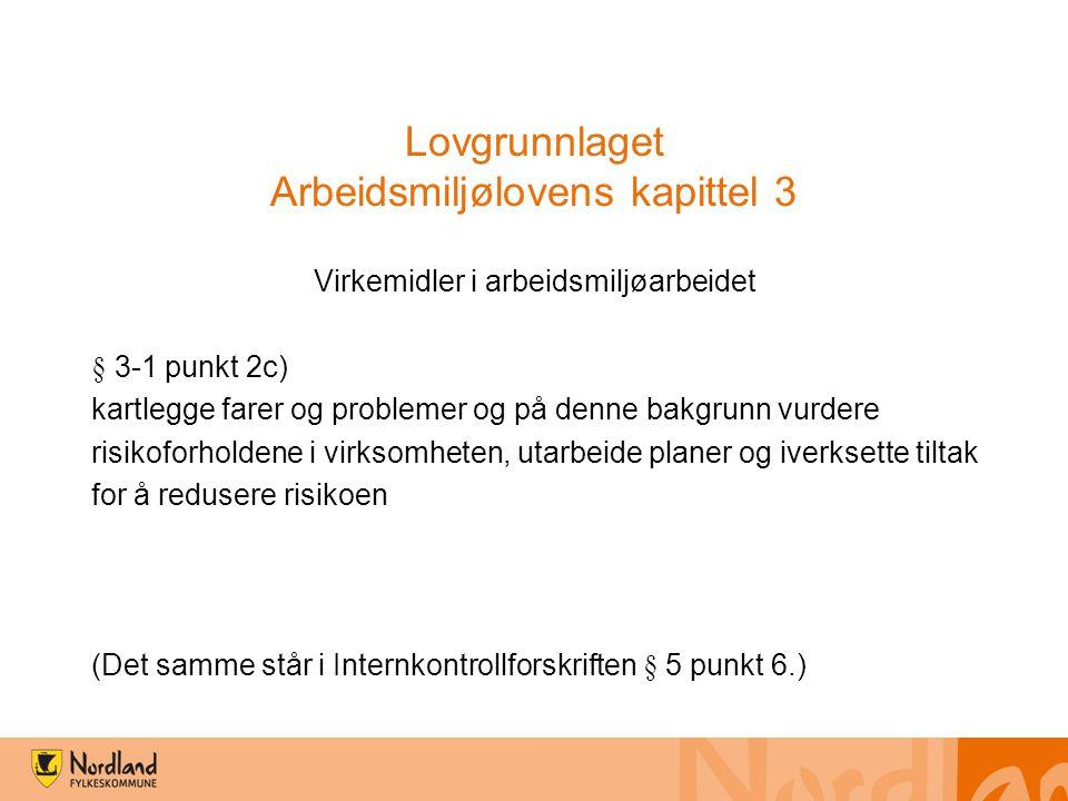 Lovgrunnlaget Arbeidsmiljølovens kapittel 3