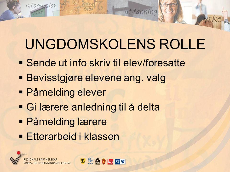 UNGDOMSKOLENS ROLLE Sende ut info skriv til elev/foresatte