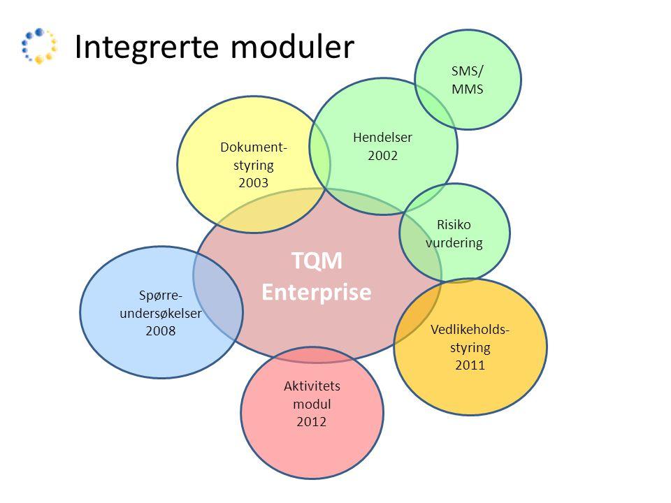Integrerte moduler TQM Enterprise SMS/ MMS Hendelser 2002