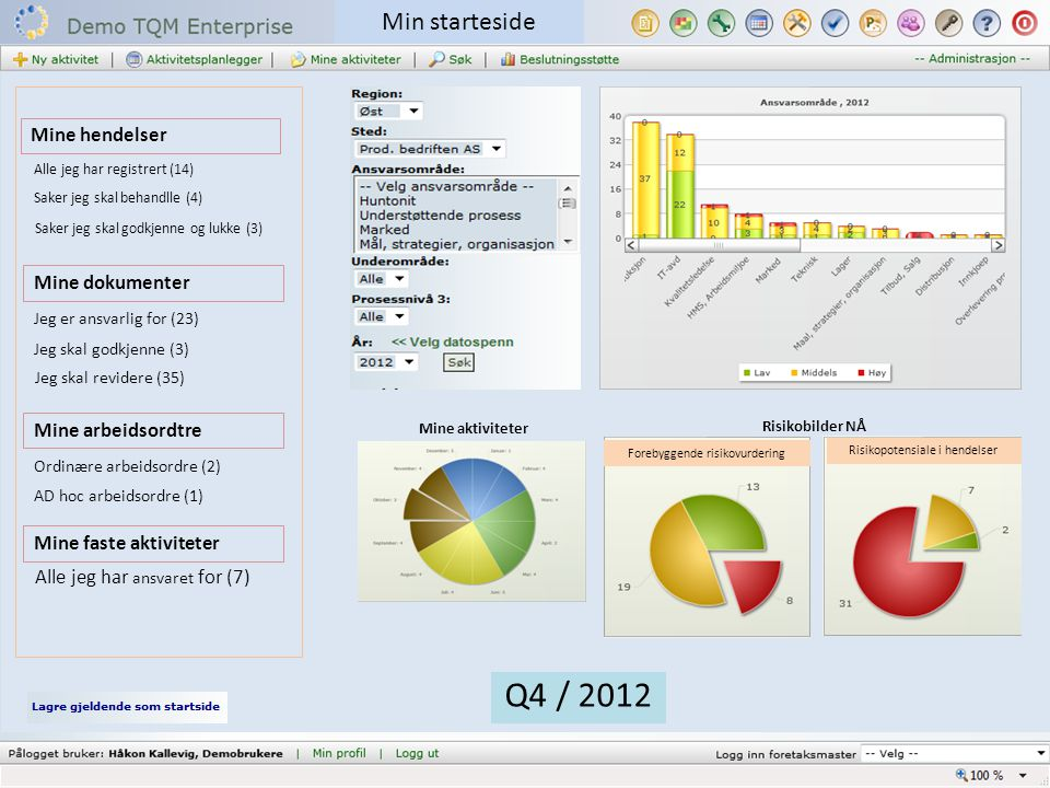 Q4 / 2012 Min starteside Mine hendelser Mine dokumenter