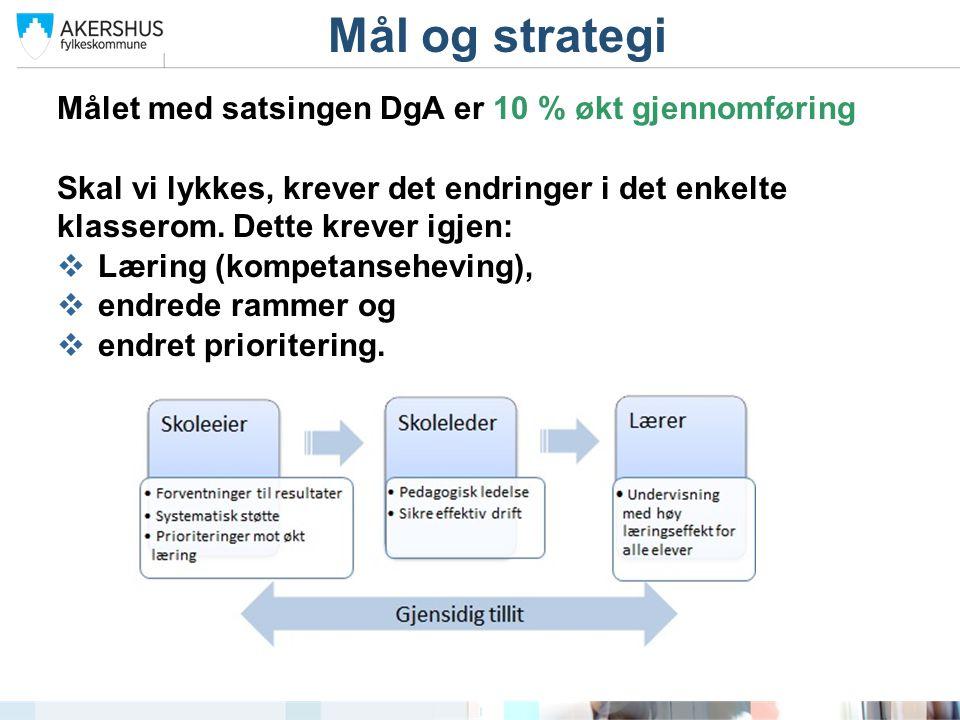Mål og strategi Målet med satsingen DgA er 10 % økt gjennomføring