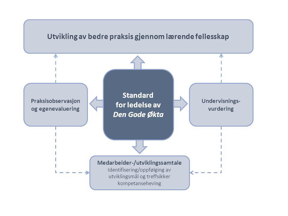 Utvikling av bedre praksis gjennom lærende fellesskap