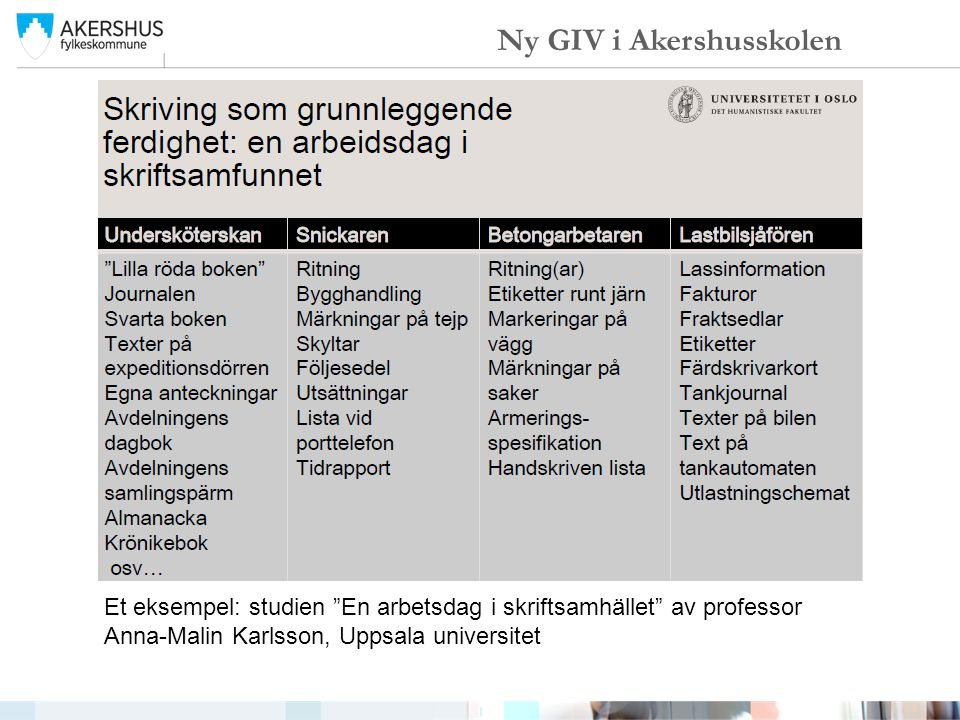 Ny GIV i Akershusskolen