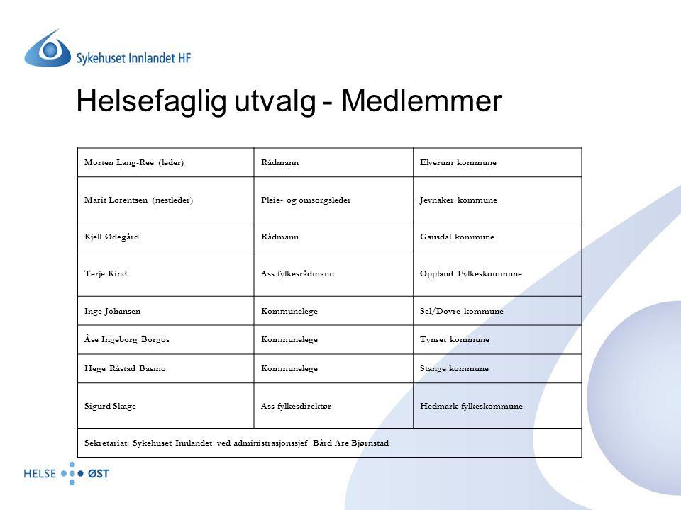Helsefaglig utvalg - Medlemmer