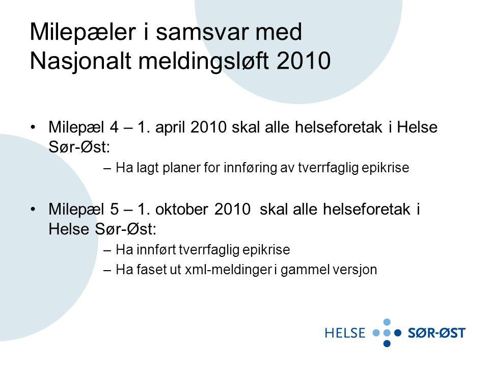 Milepæler i samsvar med Nasjonalt meldingsløft 2010