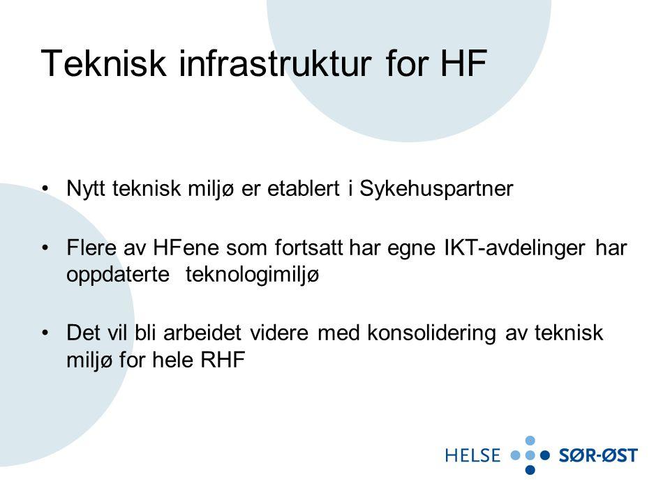 Teknisk infrastruktur for HF