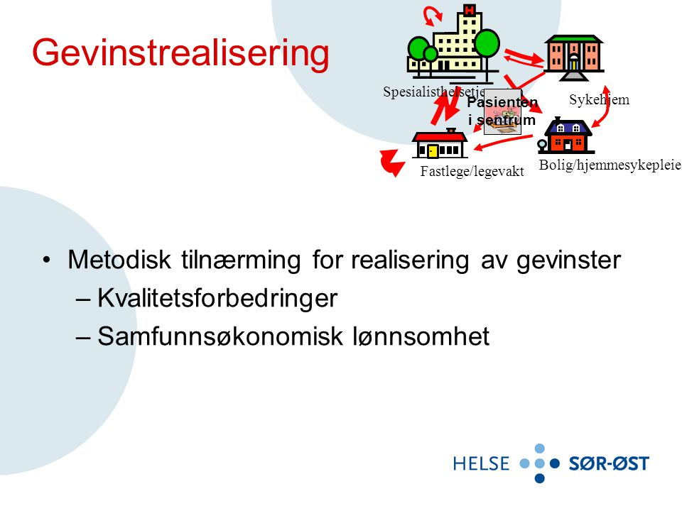 Gevinstrealisering Metodisk tilnærming for realisering av gevinster