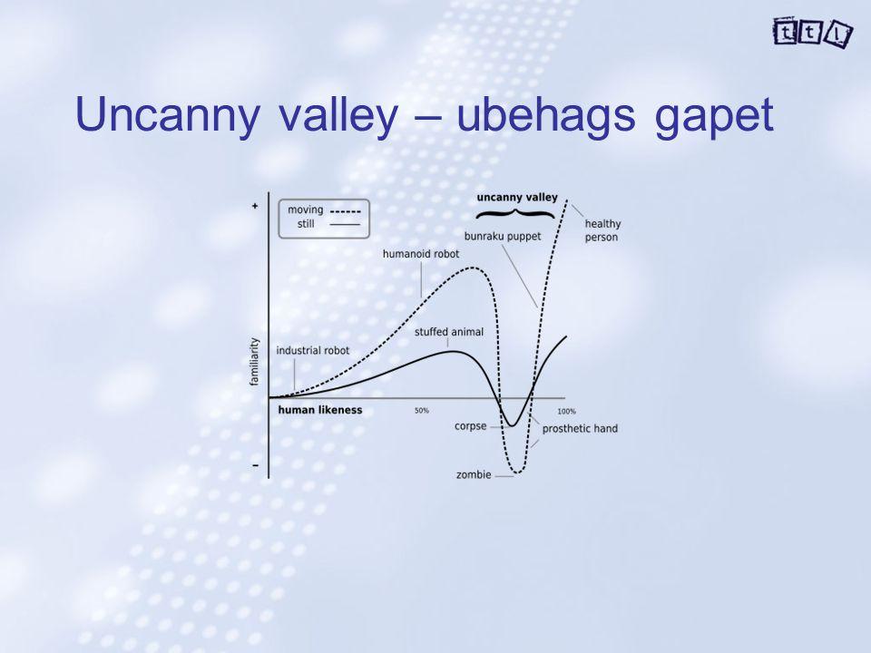 Uncanny valley – ubehags gapet