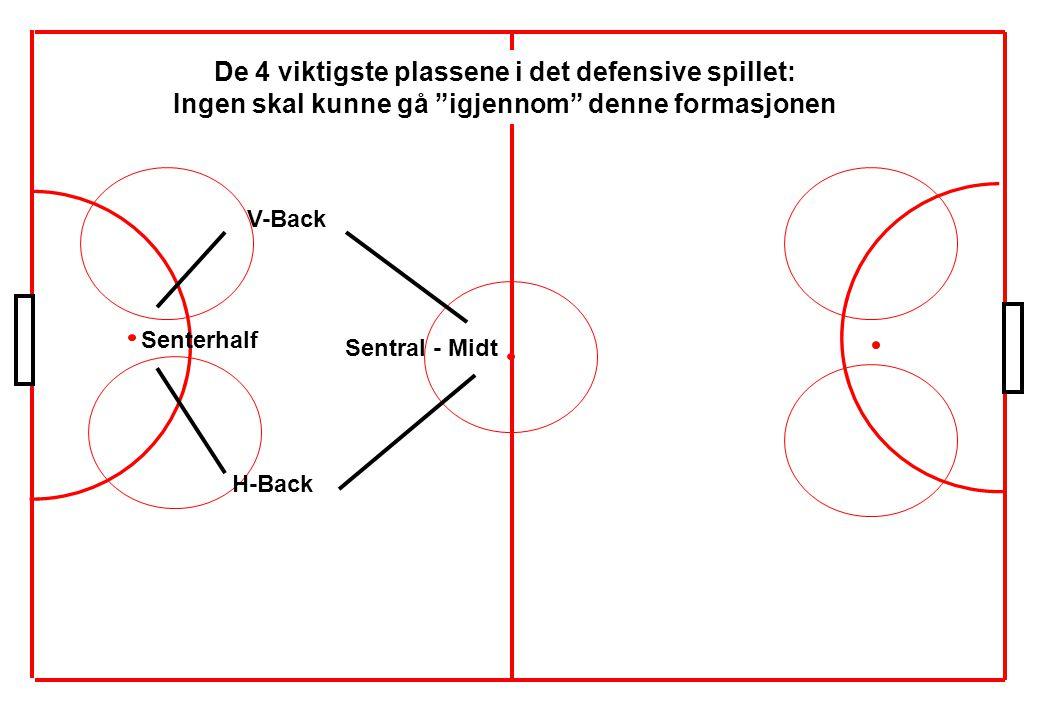 De 4 viktigste plassene i det defensive spillet: