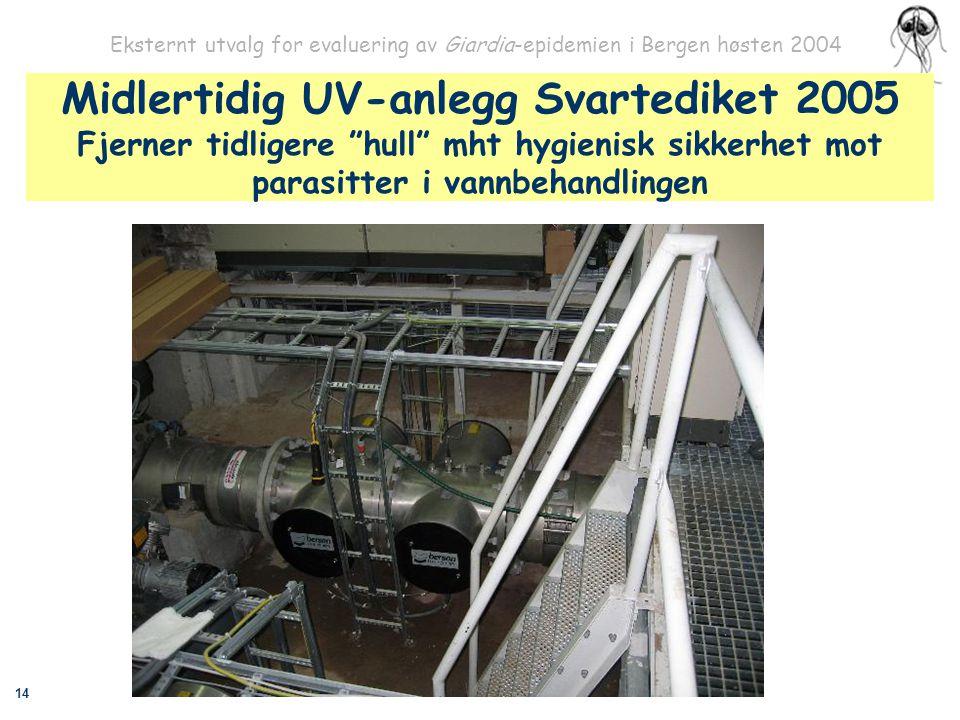 Midlertidig UV-anlegg Svartediket 2005 Fjerner tidligere hull mht hygienisk sikkerhet mot parasitter i vannbehandlingen