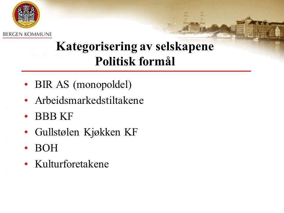 Kategorisering av selskapene Politisk formål