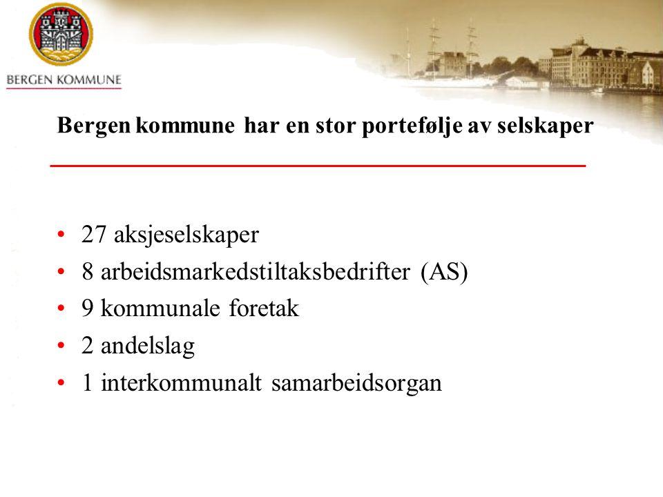 Bergen kommune har en stor portefølje av selskaper