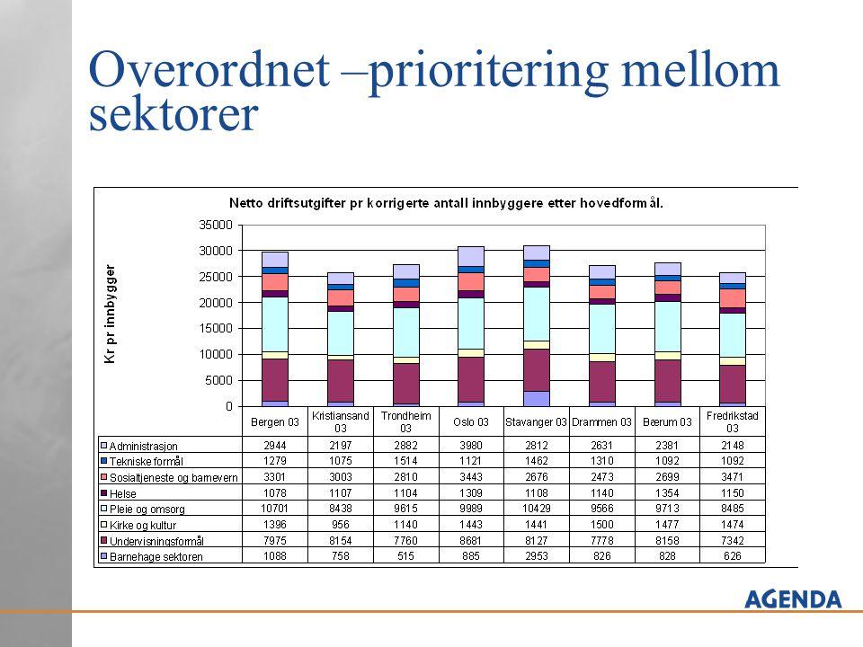 Overordnet –prioritering mellom sektorer