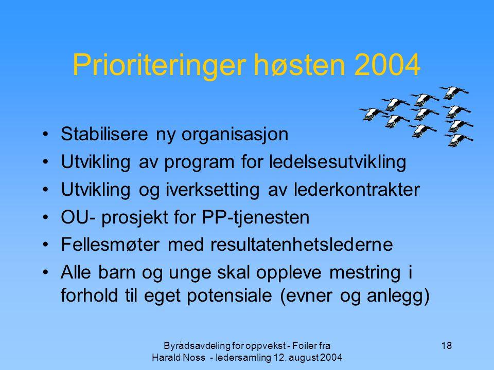 Prioriteringer høsten 2004