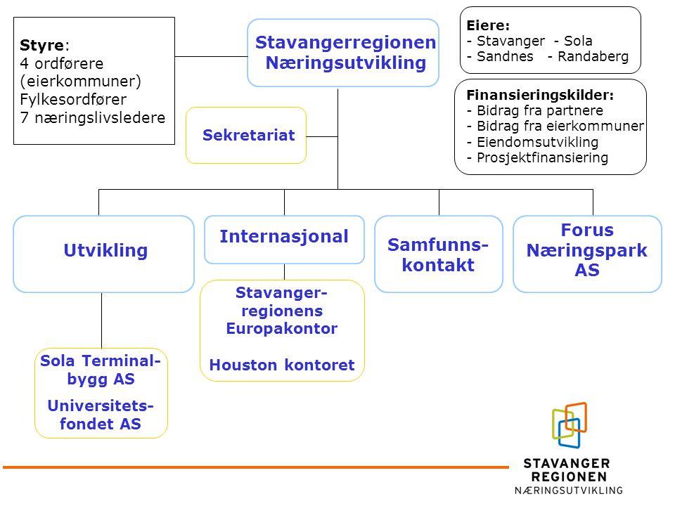 Stavanger-regionens Europakontor Universitets-fondet AS
