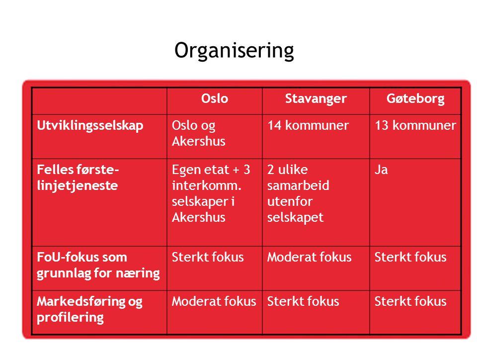 Organisering Oslo Stavanger Gøteborg Utviklingsselskap