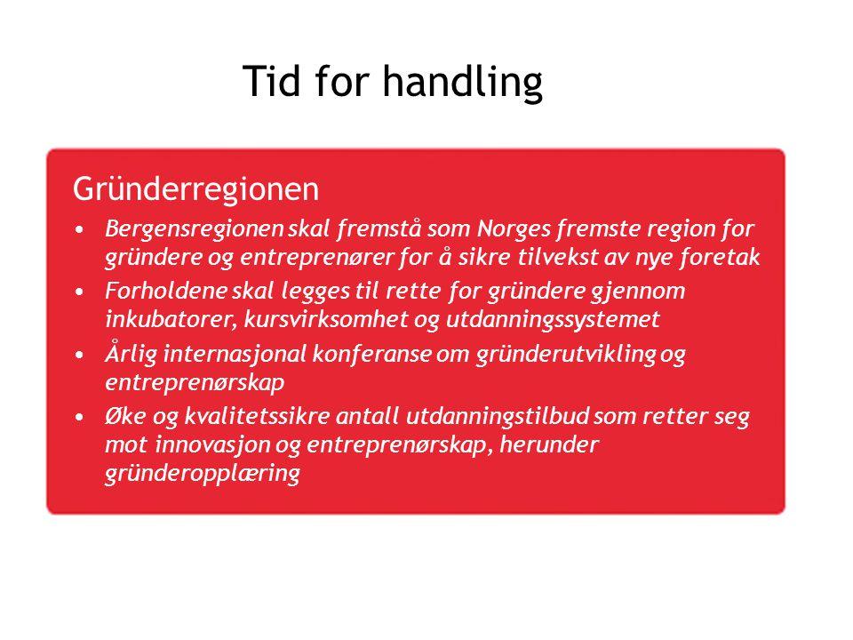 Tid for handling Gründerregionen