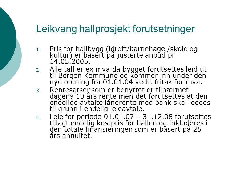 Leikvang hallprosjekt forutsetninger