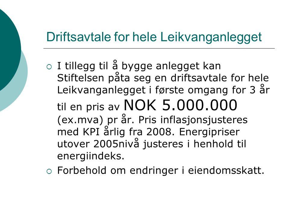 Driftsavtale for hele Leikvanganlegget