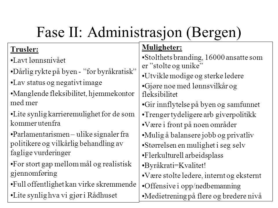 Fase II: Administrasjon (Bergen)