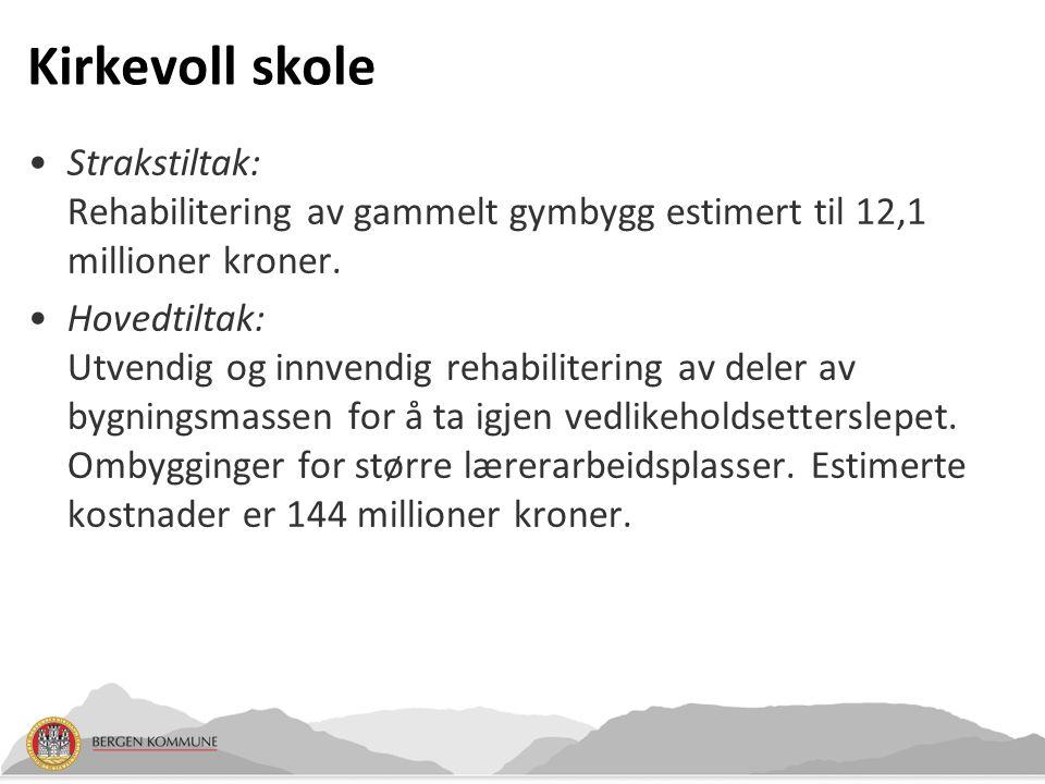 Kirkevoll skole Strakstiltak: Rehabilitering av gammelt gymbygg estimert til 12,1 millioner kroner.