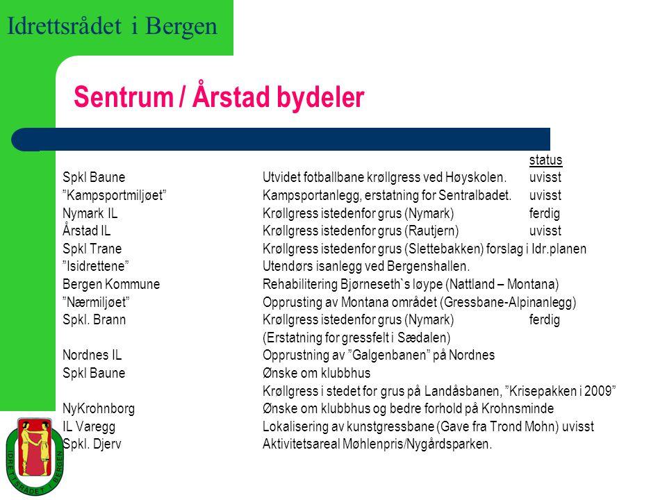Sentrum / Årstad bydeler