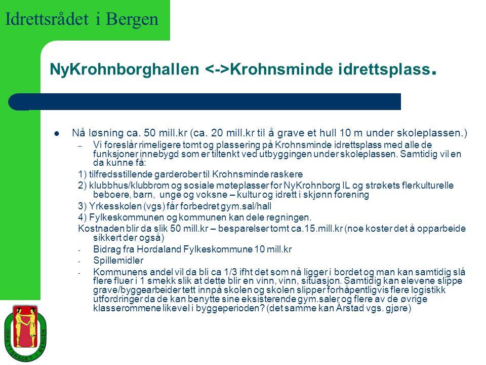 NyKrohnborghallen <->Krohnsminde idrettsplass.