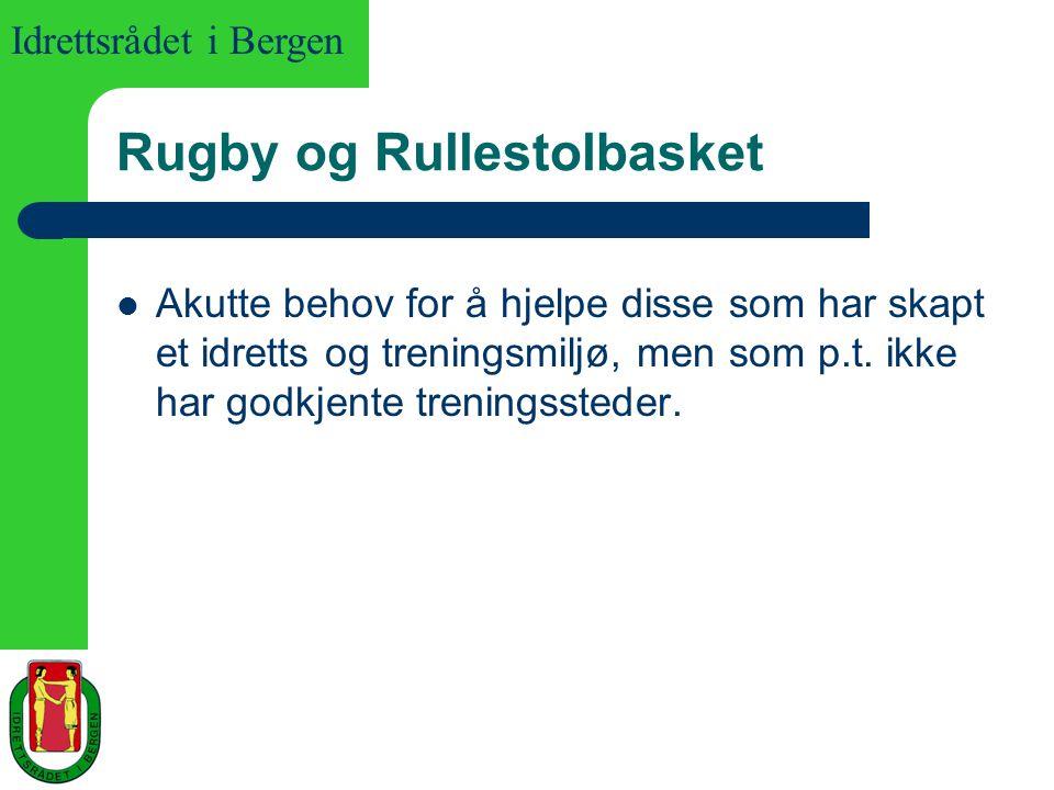 Rugby og Rullestolbasket