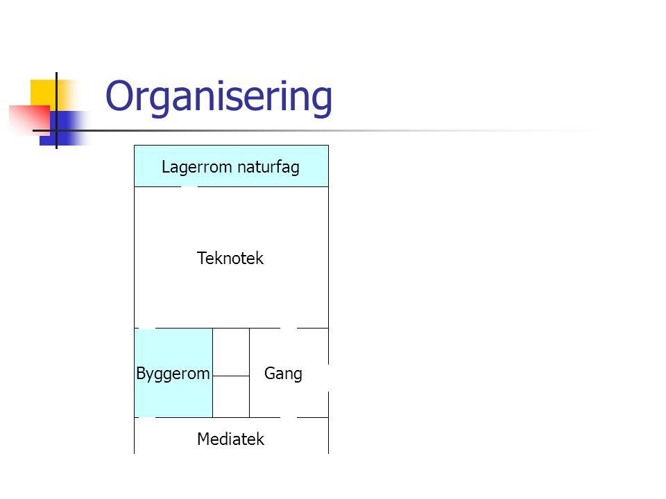 Organisering Lagerrom naturfag Teknotek Byggerom Gang Mediatek