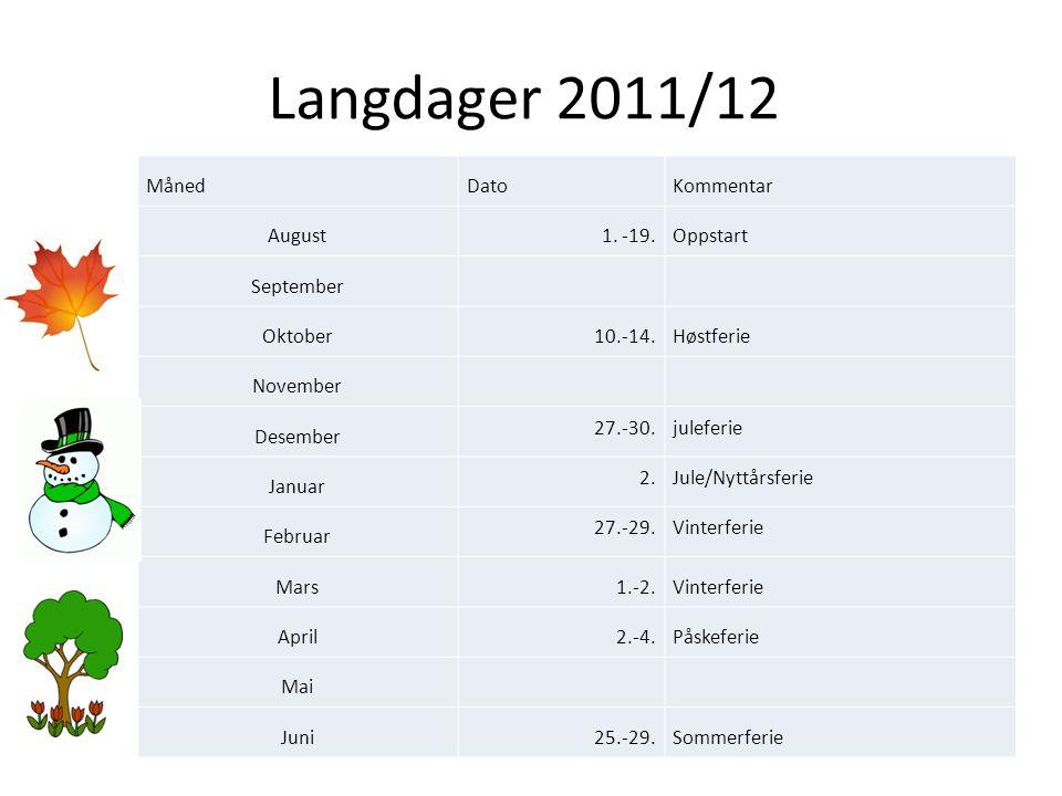 Langdager 2011/12 Måned Dato Kommentar August 1. -19. Oppstart