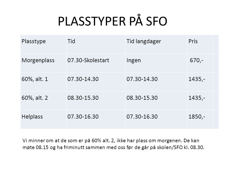 PLASSTYPER PÅ SFO Plasstype Tid Tid langdager Pris Morgenplass