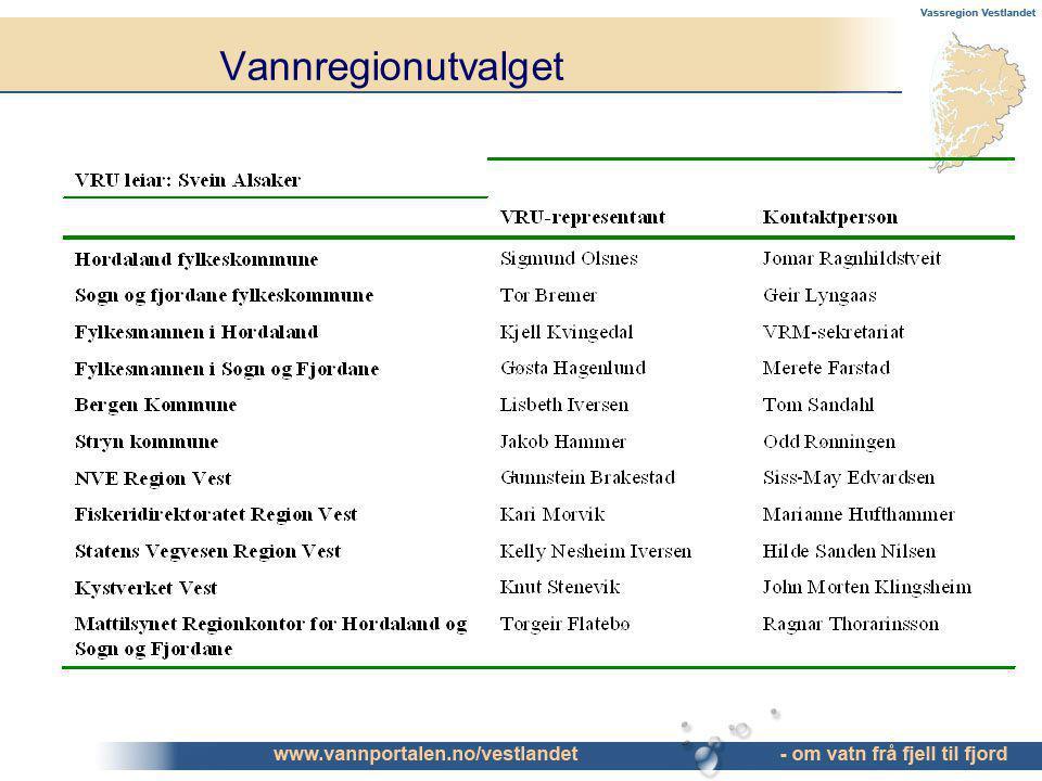 Vannregionutvalget