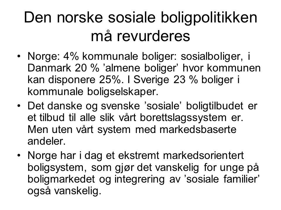 Den norske sosiale boligpolitikken må revurderes