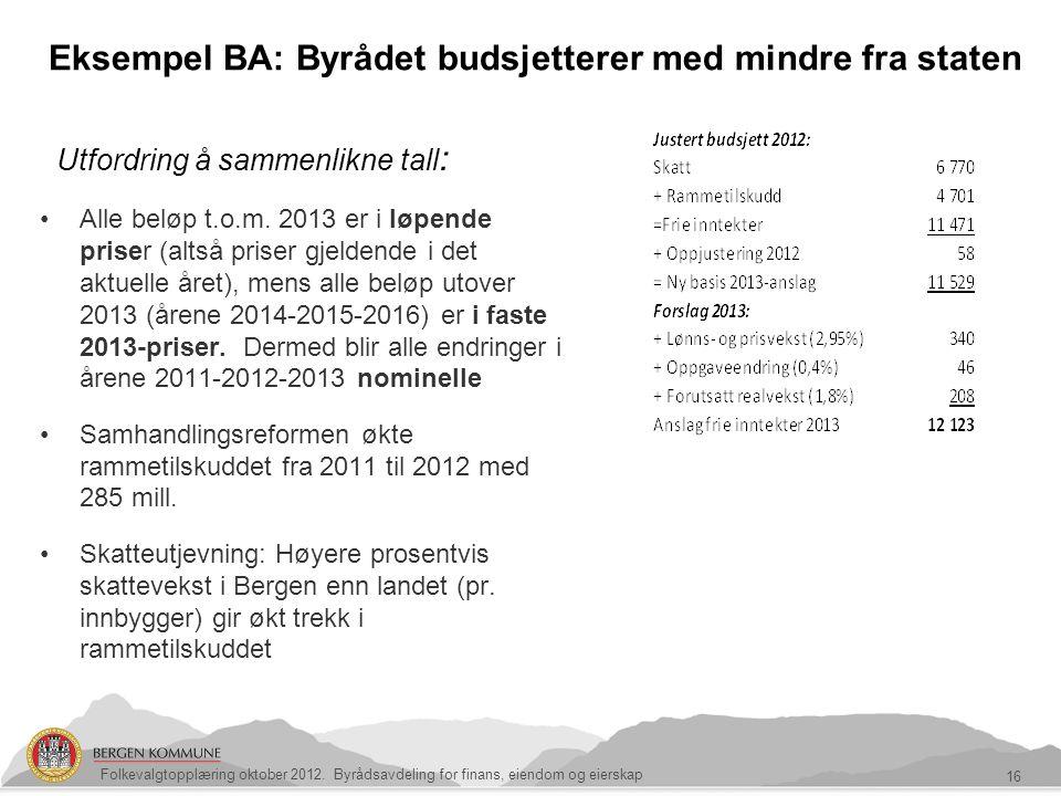 Eksempel BA: Byrådet budsjetterer med mindre fra staten
