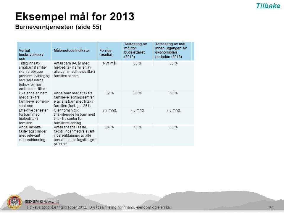 Eksempel mål for 2013 Barneverntjenesten (side 55)